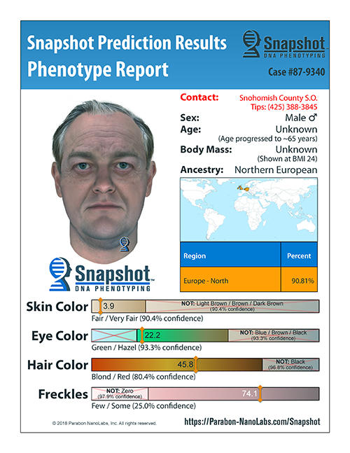A composite sketch using DNA of suspect in 30 year old cold case.