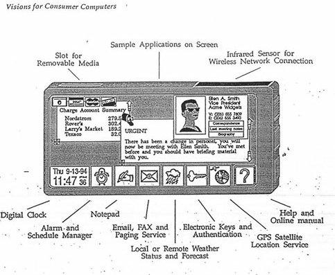 Myhrvold's 'consumer computer' vision in 1991, as published by Men's Journal.