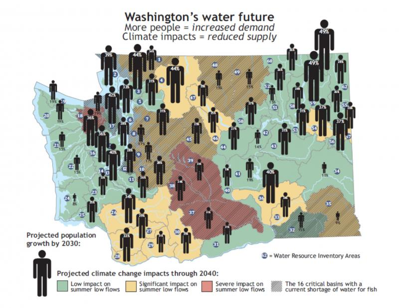 A  visualization of Washington's future water supply, based on assumptions about population growth and climate change.