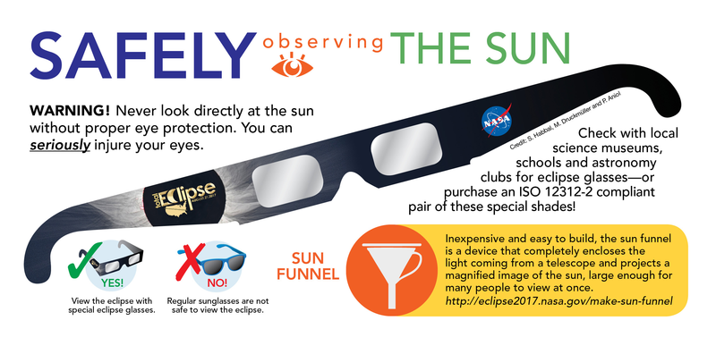 NASA visual aid on solar eclipse