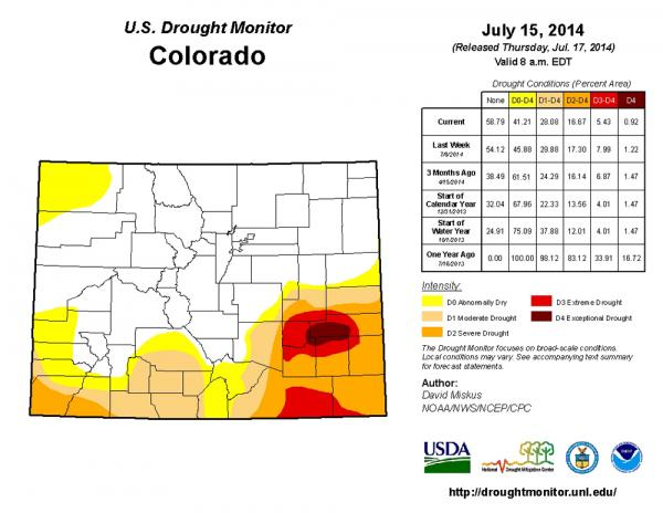 Current drought conditions in Colorado through July 15, 2014.