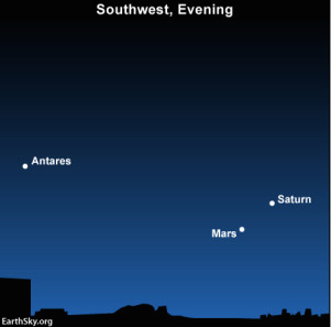 NIGHT SKY FOR WEDNESDAY AUGUST 27TH