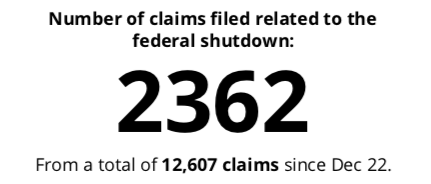 Credit Colorado Department Of Labor And Employment