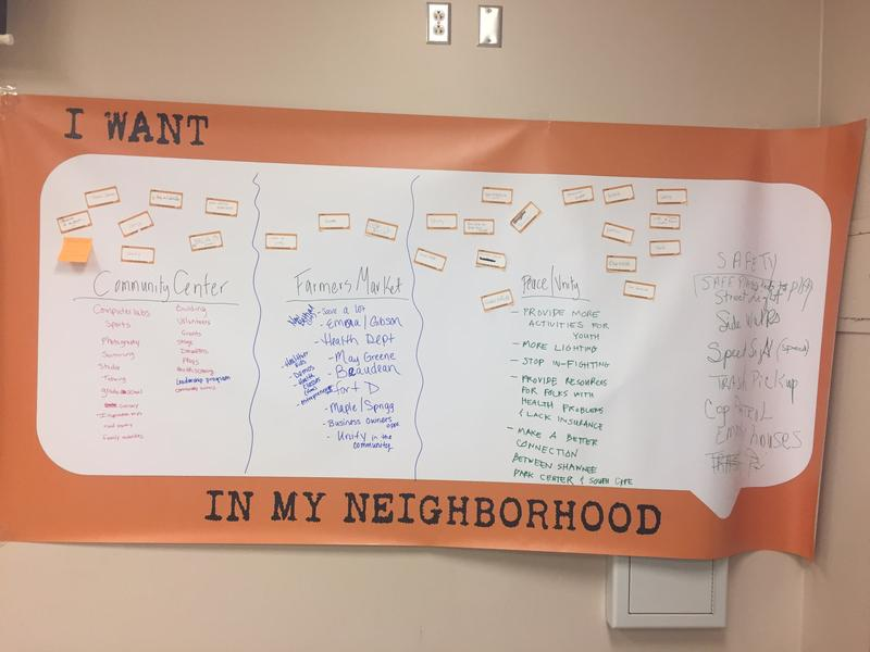 As participants walked in, each wrote what they wanted to see in their neighborhood on a nametag. A list was compiled at the end of the night by categorizing problems and hopes.
