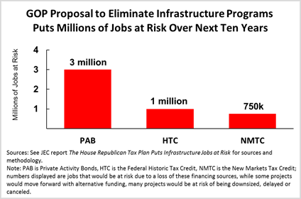 NJ congressional delegates concerned about GOP tax plan