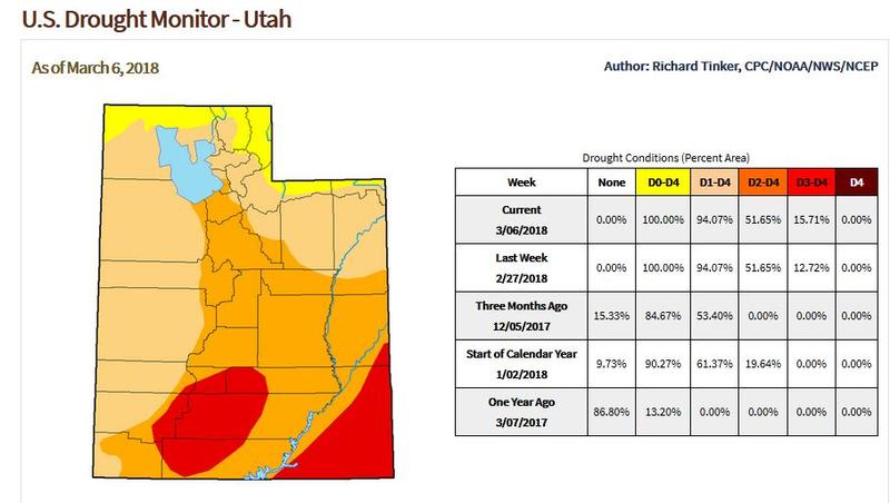 A map released by the National Integrated Drought Information System shows southeastern Utah in D3, or extreme, drought status.