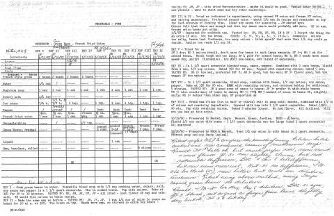 The original document from Campbell's test kitchen, done by creator Dorcas Reilly, then a company home economist, in 1955. (Courtesy of Campbell's) 2 of 3 Next » « Prev Close