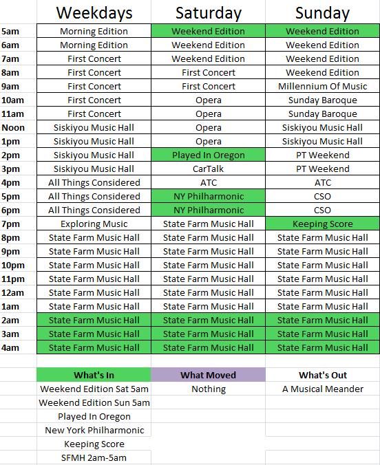 Classics & News Schedule