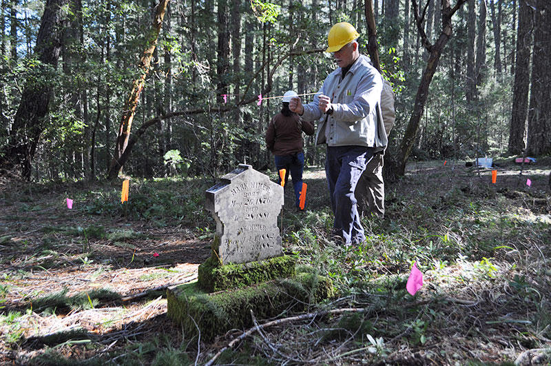 Pioneer cemetery hunters dowsing for graves.