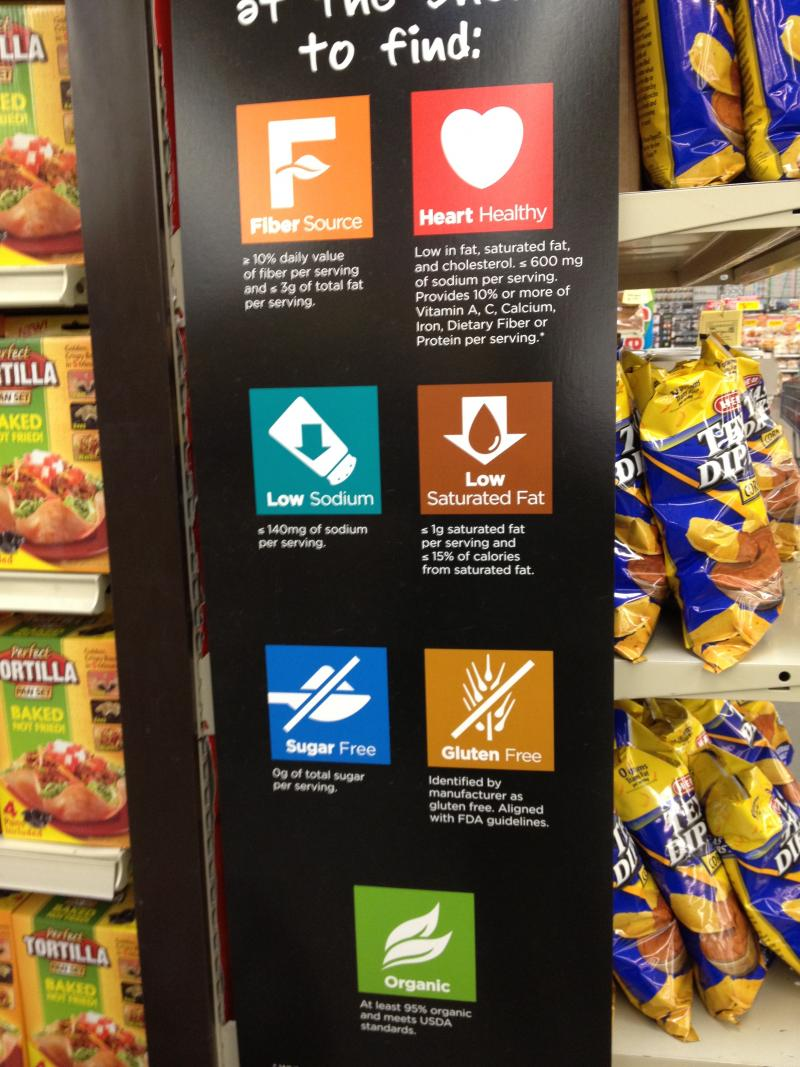 A marquee displays the meaning of each label at the corner of an aisle