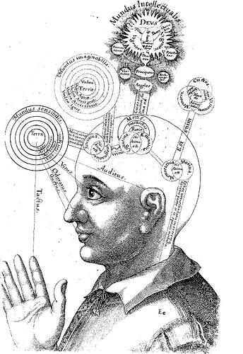 "The diagram of consciousness from Robert Fludd's ""Utriusque Cosmi, Maioris scilicet et Minoris, metaphysica, physica, atque technica Historia."""