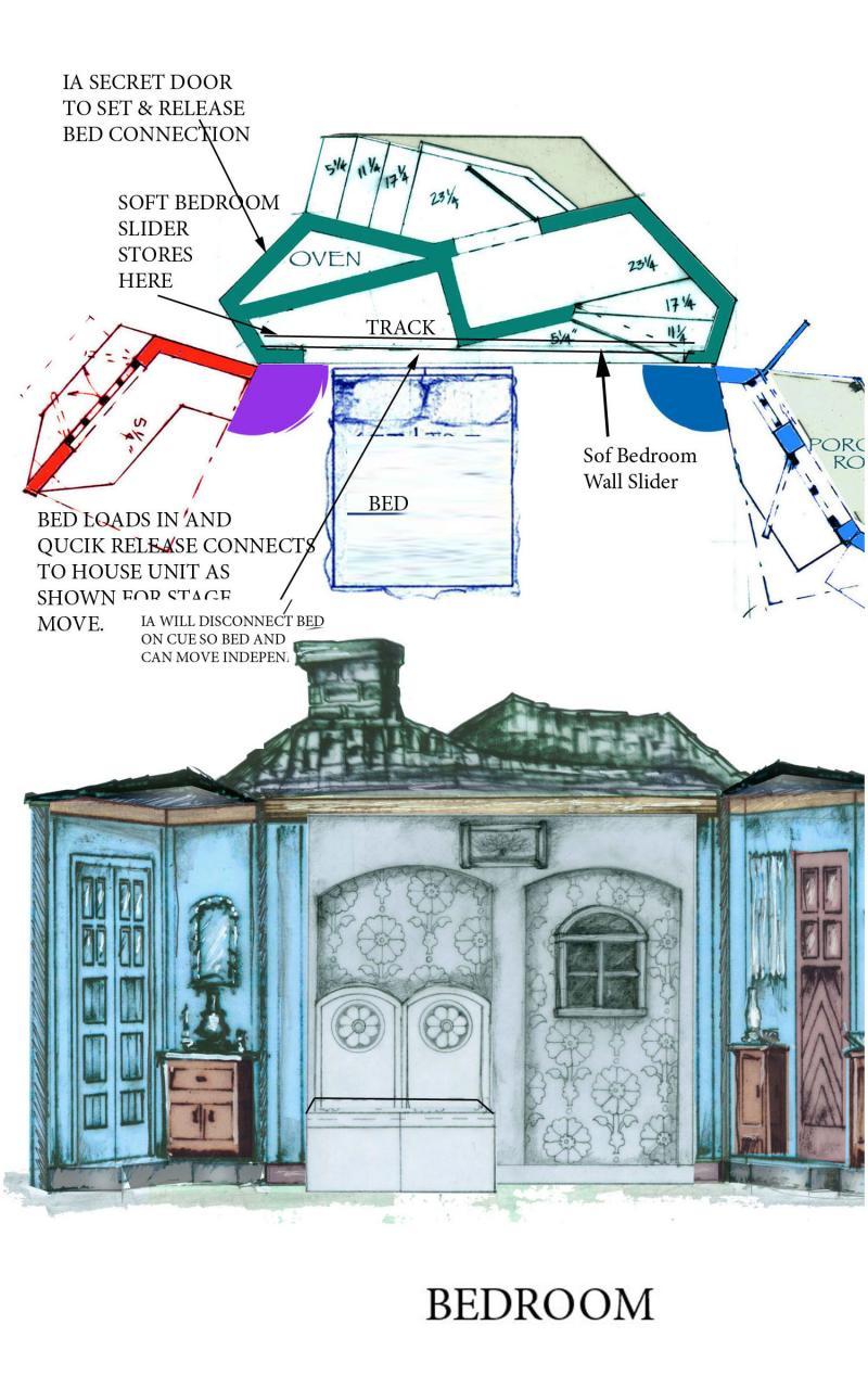 Design for Interior of Bedroom, 2009-2010 Fiddler on the Roof National Tour