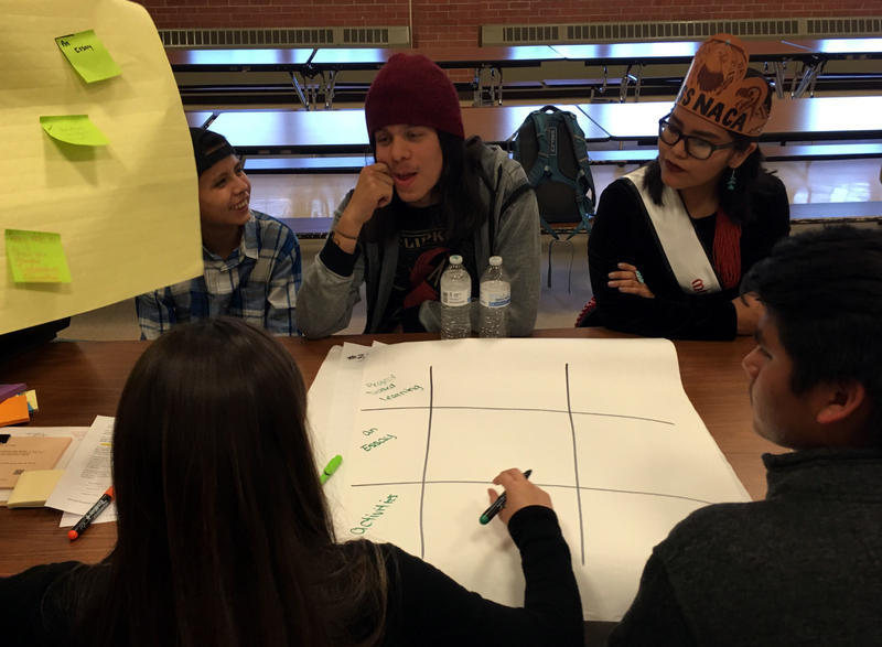 Students from the Native American Community Academy brainstorm ways their knowledge could be assessed besides standardized testing