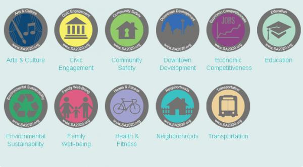 Learn more about SA2020 progress at www.sa2020.org/this-is-progress