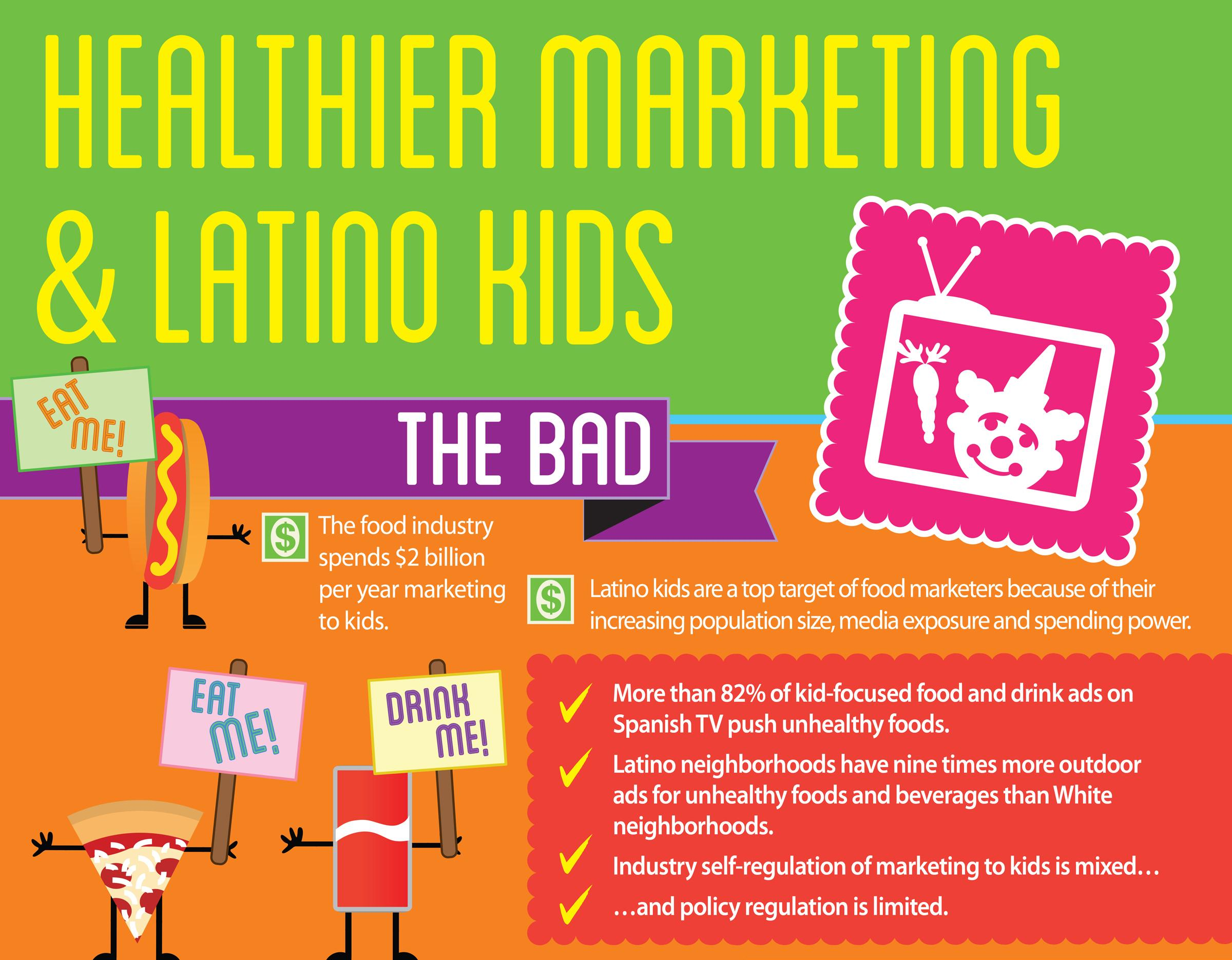 Media Exposure Spending Power Make Latino Children Top Target In Junk Food Ads
