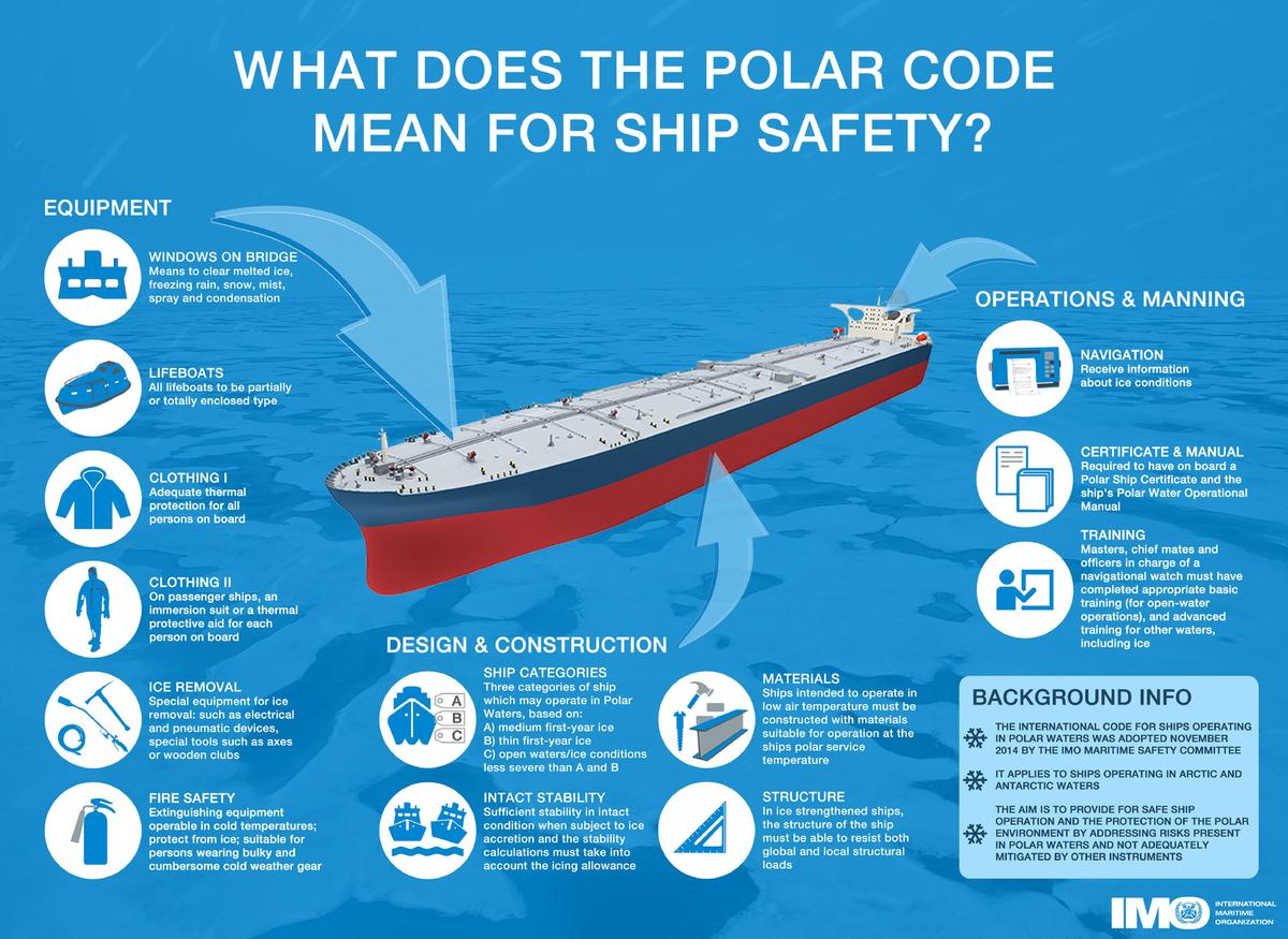 Polar Code: 'Rules of the Road,' effective Jan. 1, to Help Make Arctic Shipping Safer, Cleaner