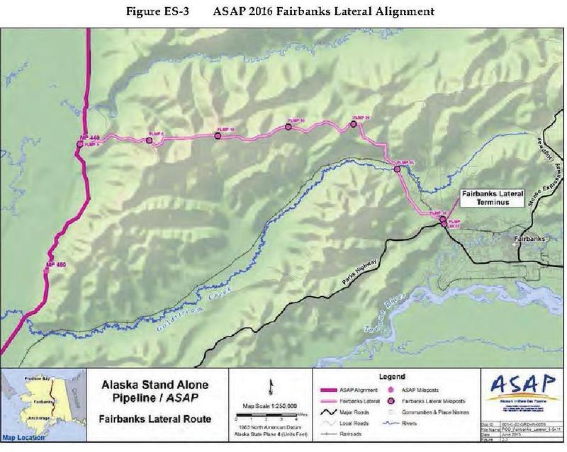 schwing pipeline dia