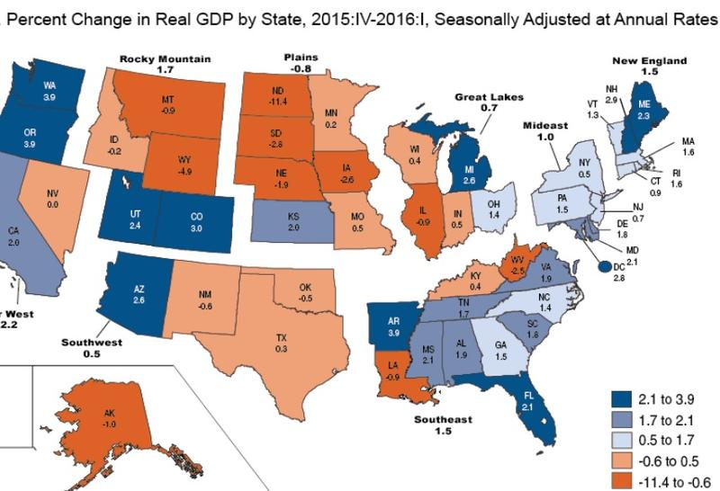 A breakdown of GDP growth rates by state and region.