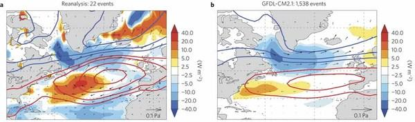 These graphs show the spatial pattern of surface impact from the stratosphere on the North Atlantic Ocean.