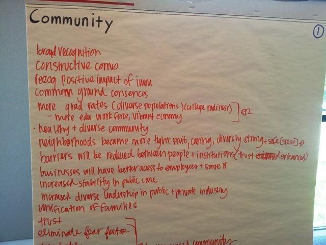 Calendar Reform Ideas : Immigration reform panel to send actionable ideas back