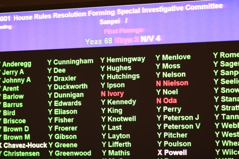 View of the House voting board after passage of HR 9001 that creates a committee to investigate John Swallow