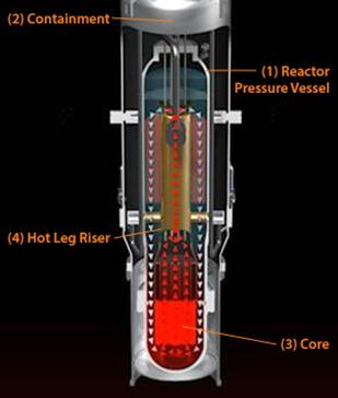 NuScale's small nuclear reactor design