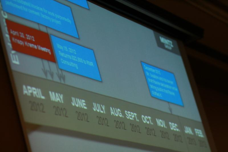 Investigators show a slide of a timline of when John Swallow created invoices for work done in previous years.