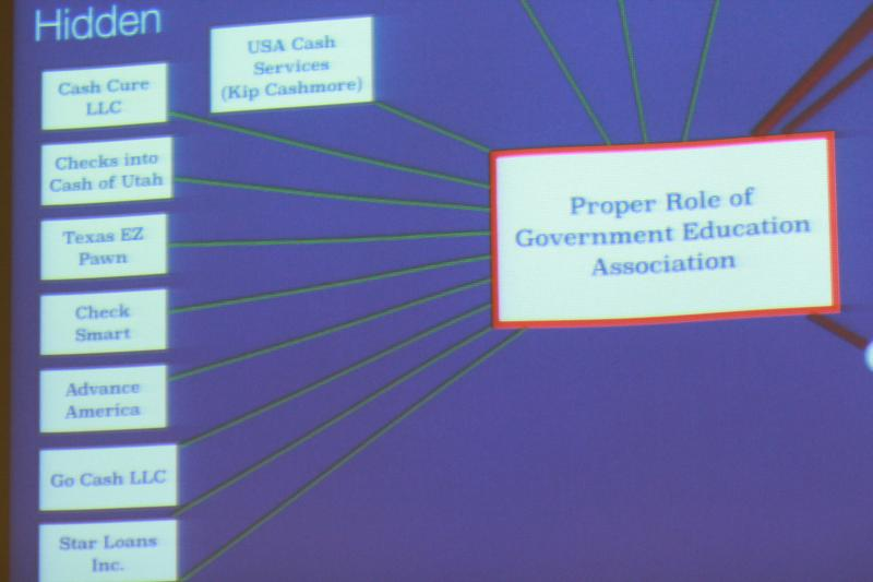 Diagram of how Swallow used a web of entities for donors to hide their contributions