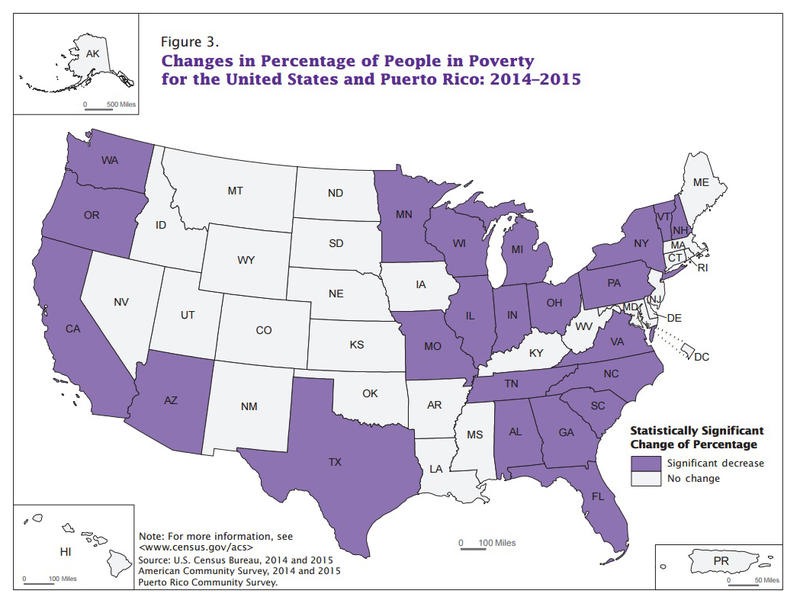 Changes in percentage of people in poverty for the United States and Puerto Rico: 2014-2015.