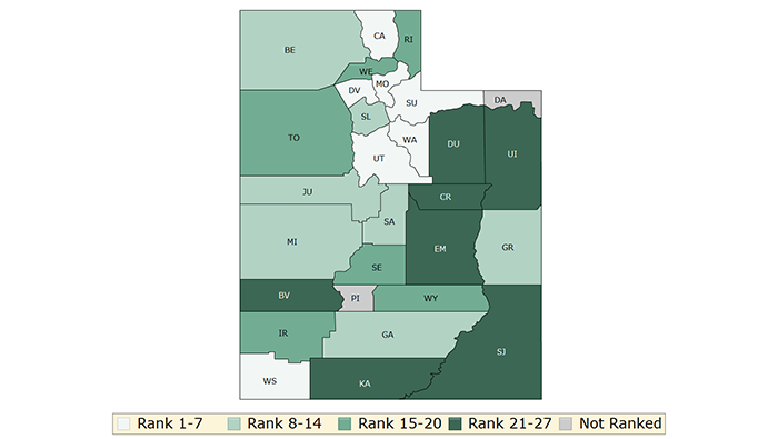 The distribution of Utah's health outcomes, or  a measure of how long people live and how healthy people feel.