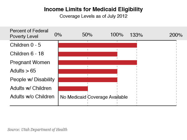 medicaid eligibility factors Per capita cap growth factors in the ahca and bcra  both the american health care act (ahca, hr 1628), which passed the house on may 4, 2017 and the better care reconciliation act of 2017 (bcra), the senate discussion draft released on june 22, 2017, would change medicaid financing from the current open-ended structure to a per capita cap system.