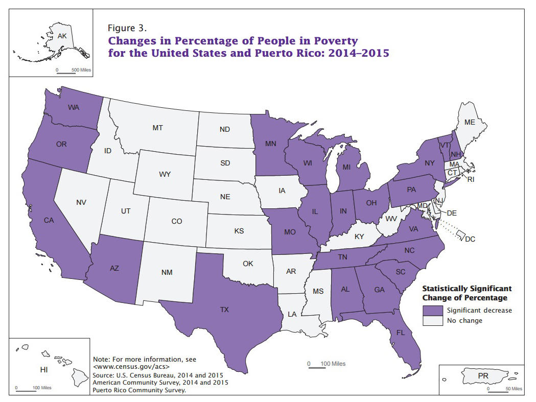 Changes In Percentage Of People In Poverty For The United States And Puerto Rico 2014 2015