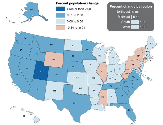 Wyoming one of eight states to lose population
