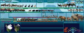 Pleistocene Megafauna of North America