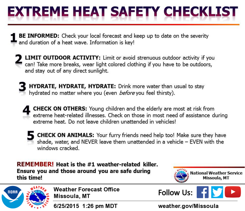 Extreme heat safety checklist
