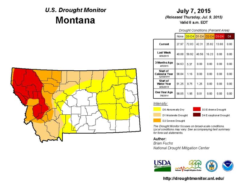Montana Drought Map