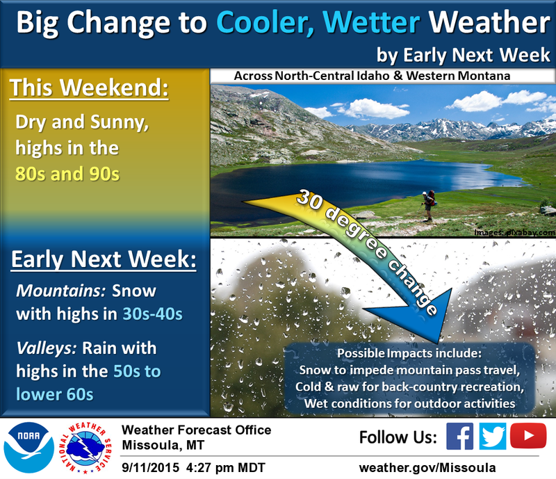Enjoy the beautiful weekend, colder weather is on the way.