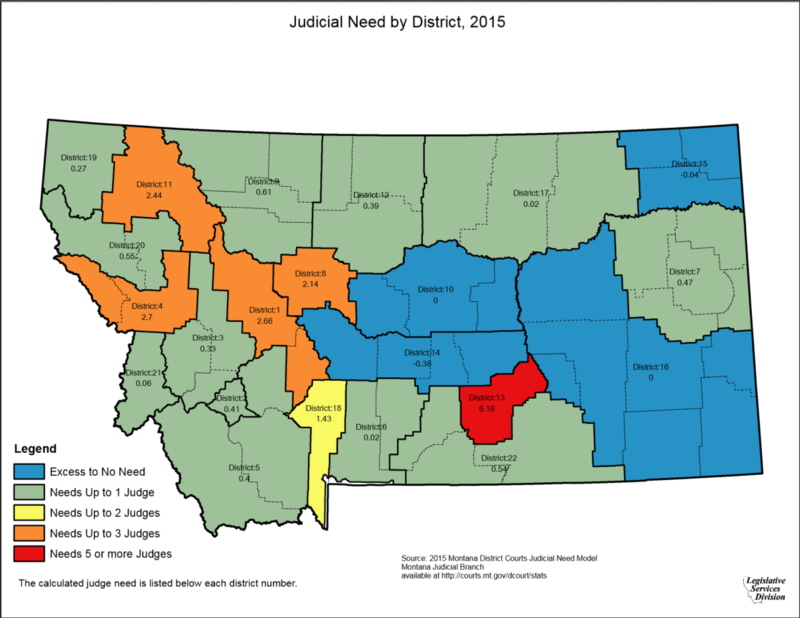 Montana judicial need by district