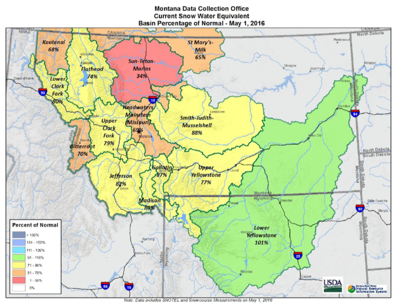 Montana Snow Water Equivalent Basin Percentage of Normal, May 2016