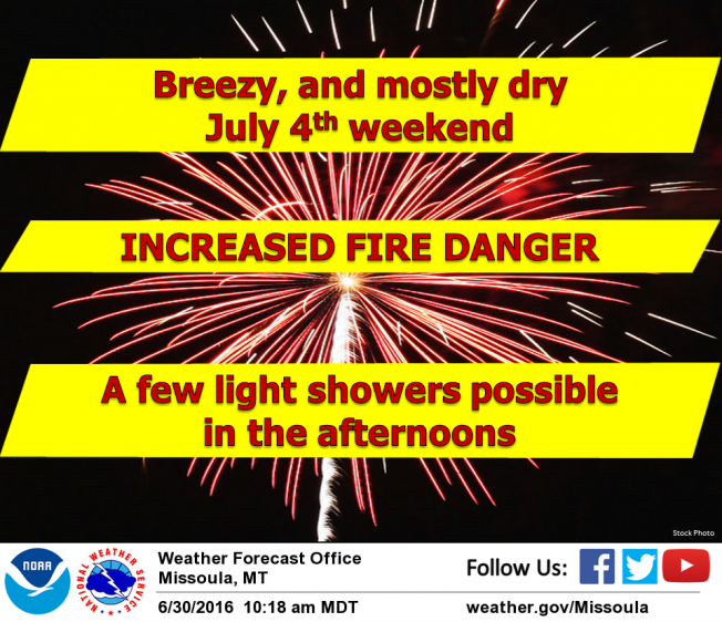 The National Weather Service forecast calls for a breezy and mostly dry July 4 weekend.