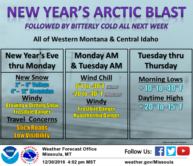 Strong winds, snow, and extreme cold temperatures are forcast for western Montana this weekend.
