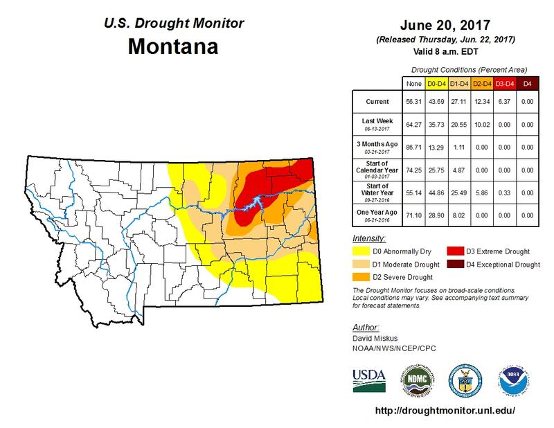 Parts of Montana, North Dakota and South Dakota are experiencing severe or extreme drought.