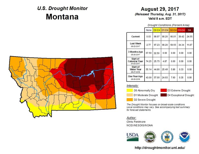 Montana Drought Monitor Map for August 29, 2017.