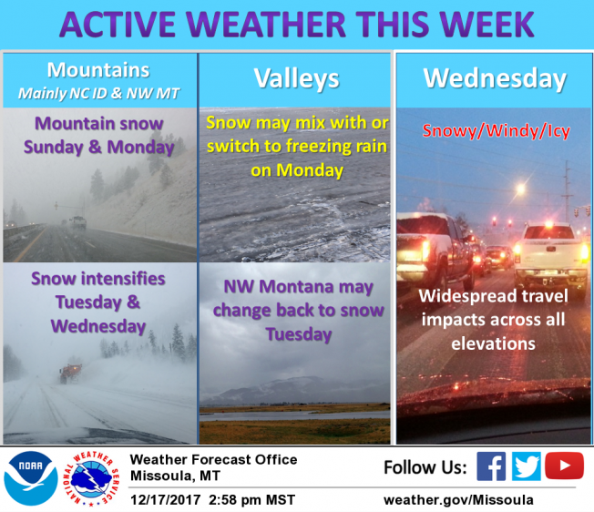 Very active weather is expected through Wednesday.