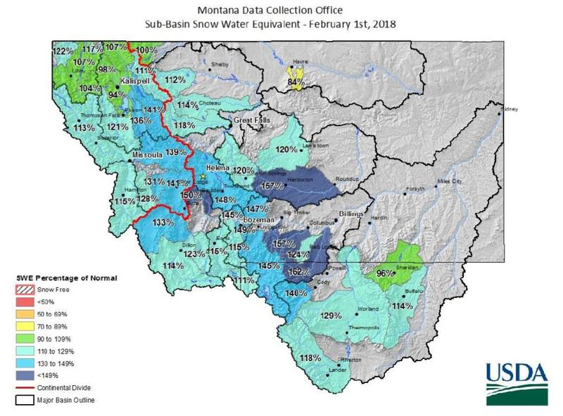 Montana Sub-Basin Snow-Water Equivalent, Feb. 1, 2018.
