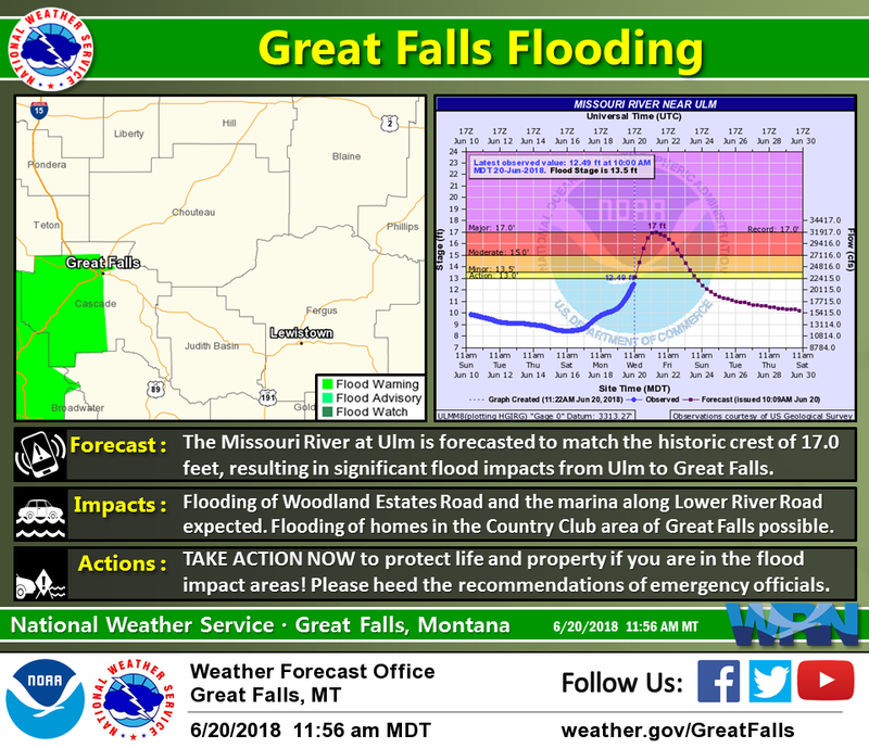 Numerous flood highlights continue across portions of North Central and Southwest MT. The flooding is likely to last several days in some areas. There is the potential for additional flooding later this week with more precipitation and runoff.