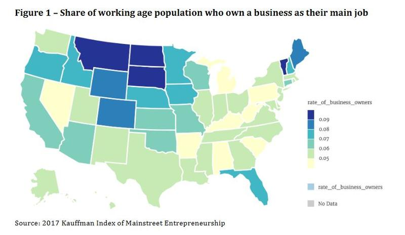 Share of working age populatin who own a business as their main job.