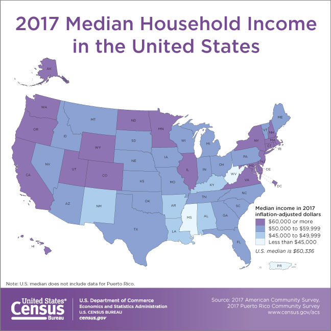 2017 Median Household Income in the United States