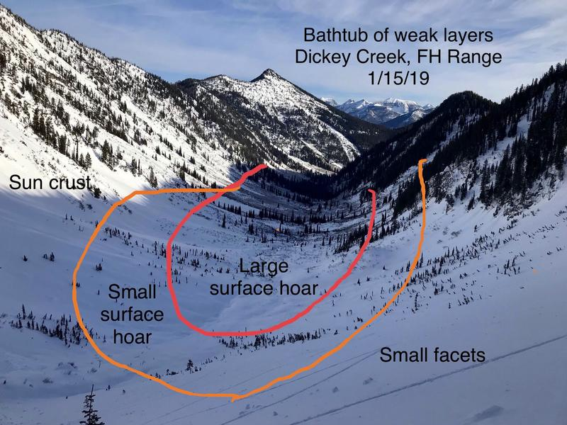 An image detailing the bathtub of weak snow layers around Dickey Creek in the Flathead Range on Jan. 15, 2019.