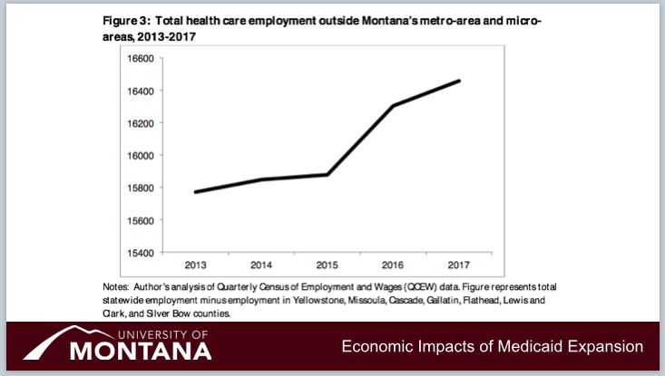 A graph from Economist Bryce Ward's analysis of Medicaid expansion in Montana